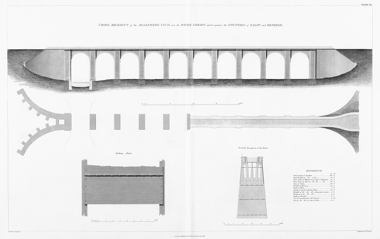 Drawings and designs of an aqueduct