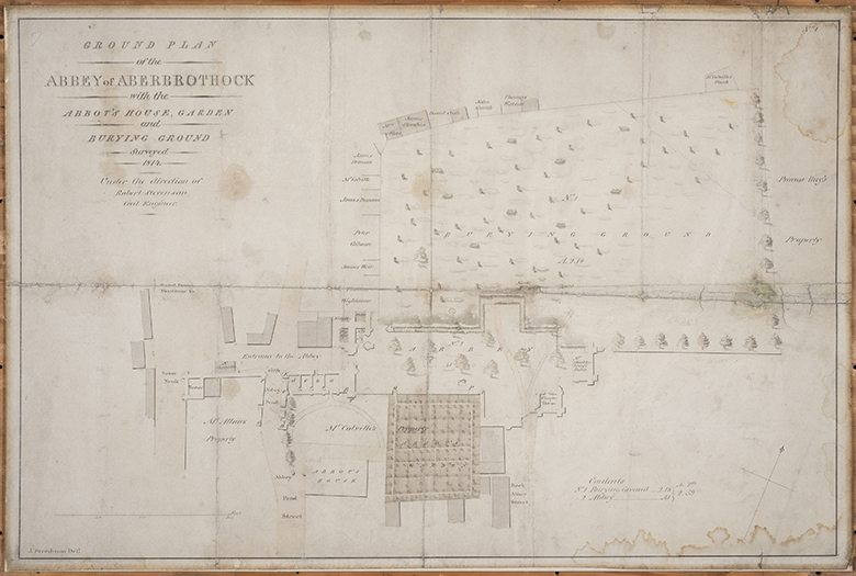 An illustrated ground plan of Arbroath Abbey.